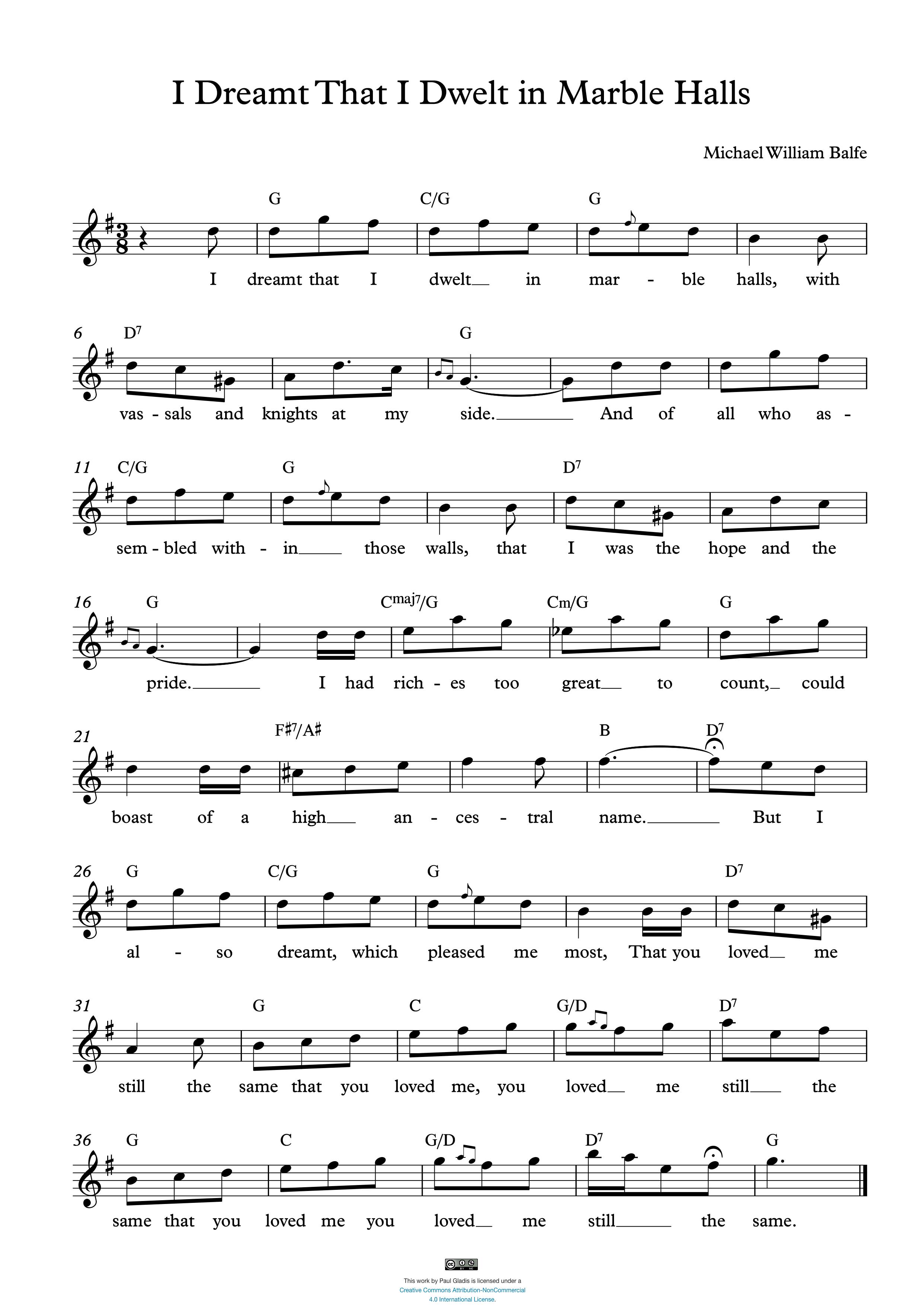 Sheet Music by Paul Gladis